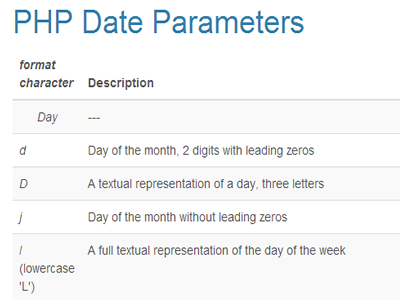 PHP Date Parameters